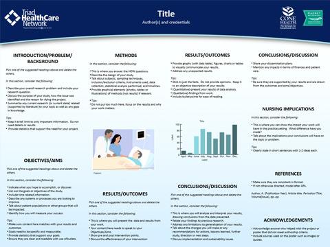 Cone Health Template #