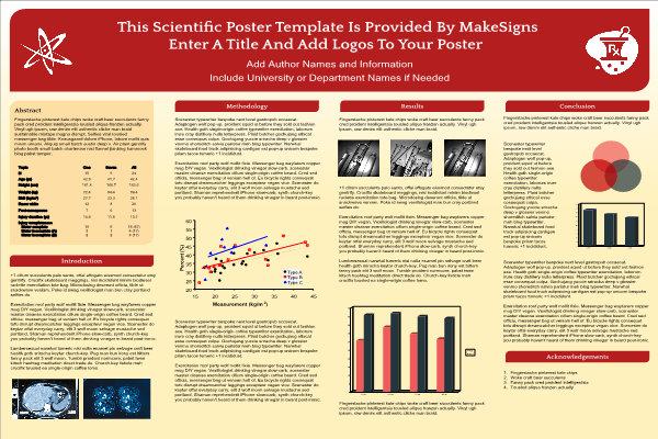 Poster Template Powerpoint | Scientfic Poster Powerpoint Templates Makesigns