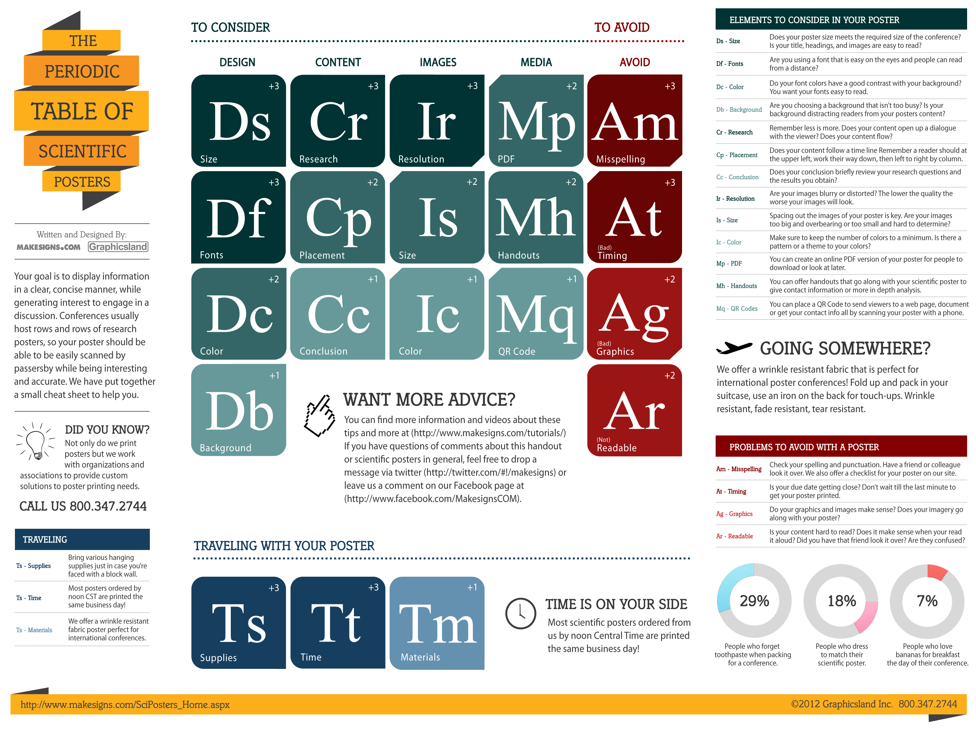Poster images graphs and coloring choosing the right media for download our periodic table of scietific posters urtaz Images