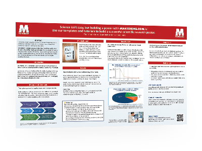 Scientific Research Posters