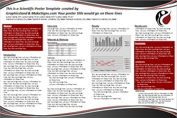 association for pelvic organ prolapse support research poster, Modern powerpoint