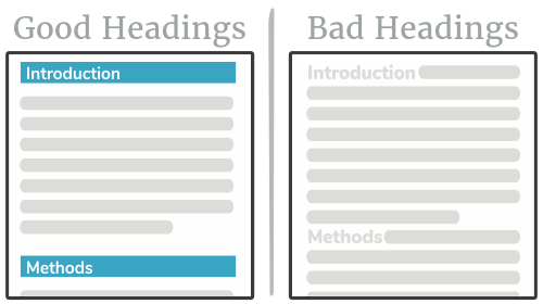 Good vs Bad Poster Headings