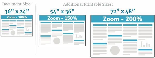 Proportional Sizing with PowerPoint